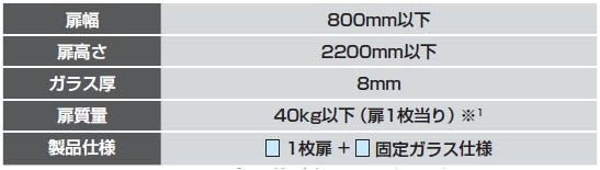 バニオ 40GF仕様