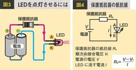 LED図3・4