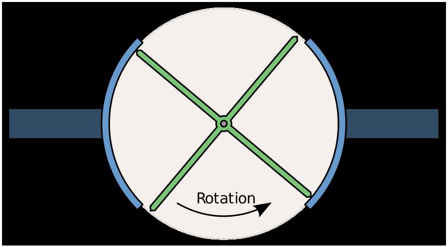 上から見た構造図