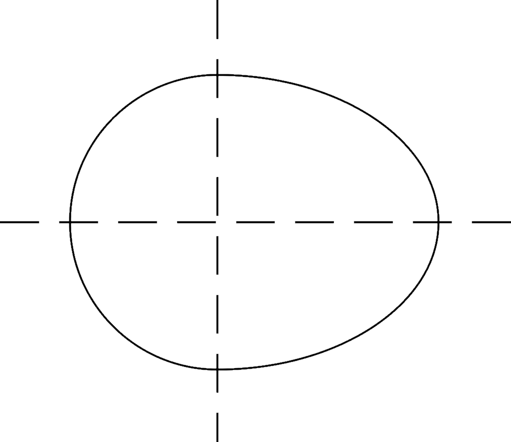 対称軸が一つだけの、鶏卵に似たオーバル
