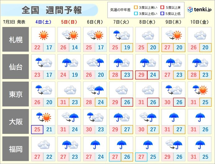 梅雨、最盛期