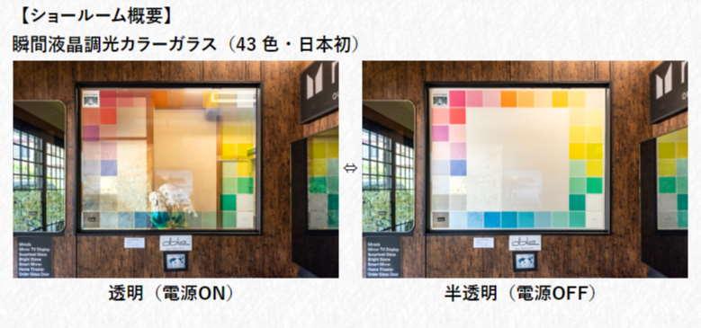 エイブルラボ:カラー調光ガラスバリエーション展示