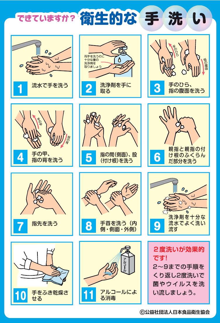 手洗いの手順(PDF版)