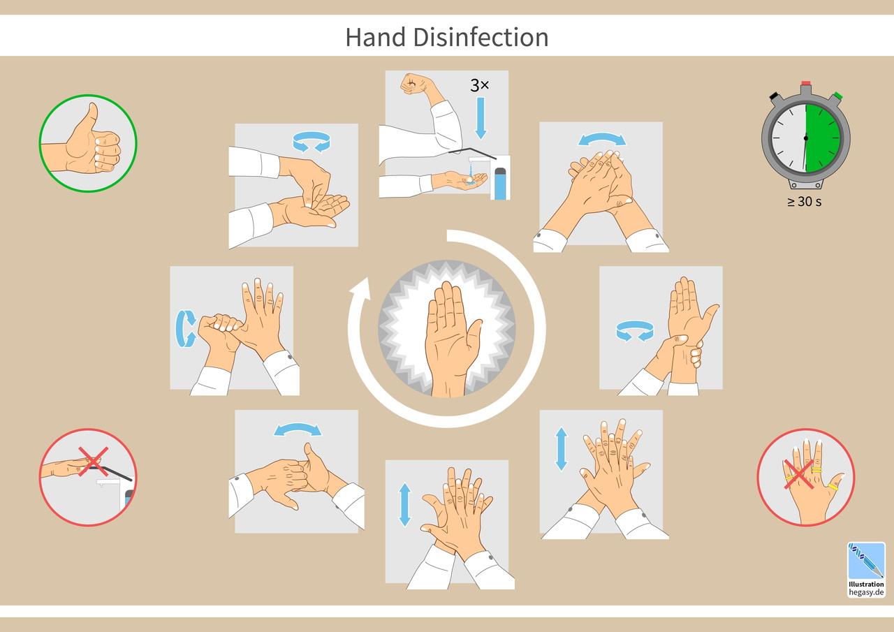 手洗いの手順の図解(ドイツ DIN EN 1500)