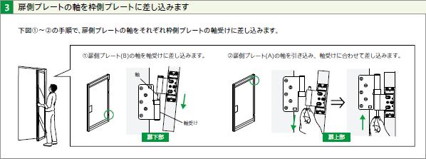 扉側プレートの軸を枠側プレートに差し込み