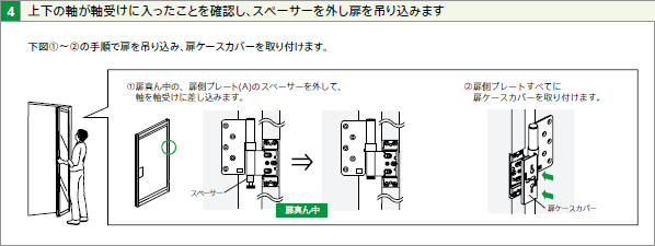 上下の軸が軸受けに入ったことを確認、スペーサーを外し扉を吊り込み