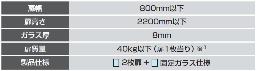 バニオ 40GFE仕様