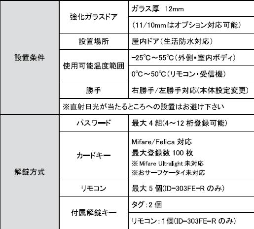 ID-303FE-Rリモコン・解除タグ