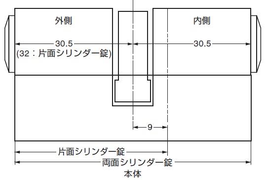 (1)片面シリンダー錠,両面シリンダー錠(本体)