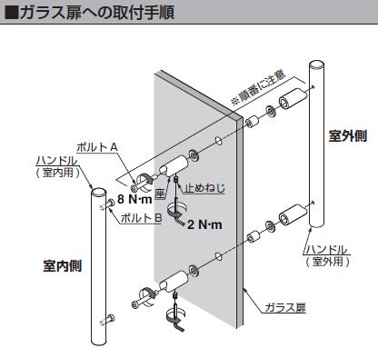 取付説明書8060VA型ガラス扉への取付手順