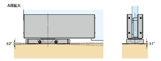 ソフトクロージング機構付下部コーナー金具M101E10型.傾きを吸収できる範囲