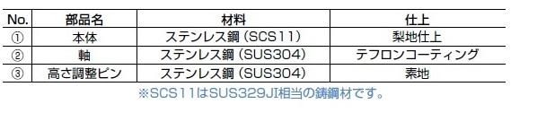 本体:ステンレス鋼(SCS11)、 梨地仕上;軸:ステンレス鋼(SUS304)、 テフロンコーティング;高さ:調整ピンステンレス鋼(SUS304)、 素地